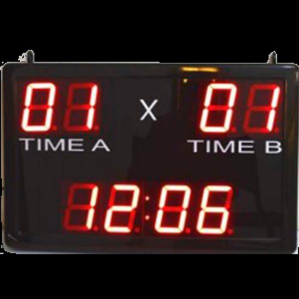 painel cronometro